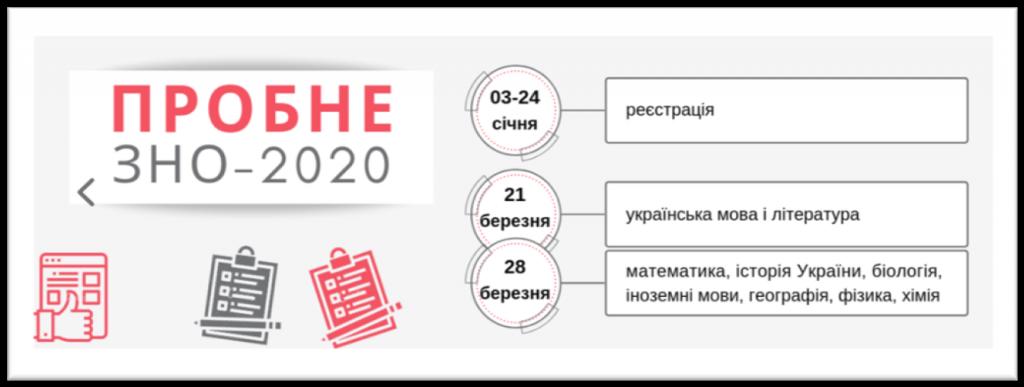 Пробне ЗНО 2020