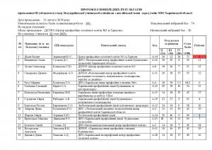 Протокол попередніх результатів обласної олімпіади з Англ.мови (2018) (1)_Pagina_1
