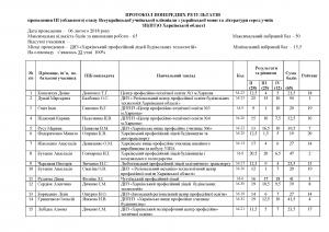 Протокол попередніх результатів олімпіади з укр. мови (2018)_Pagina_1