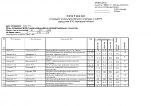 Протокол попередніх результатів олімпіади з історії (2018)_Pagina_1